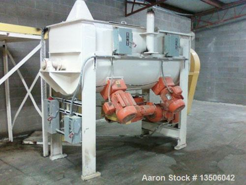 "Used-Lowe Carbon Steel Double Ribbon Blender, 55 Cubic Feet.Trough measures 90"" long x 33-1/2"" wide x 38"" deep.Driven by a 2..."