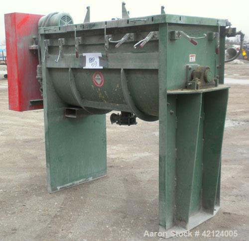 Used- S. Howes Double Spiral Ribbon Blender, model M-244, 14.1 cubic feet working capacity, carbon steel. Non-jacketed troug...