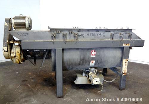Used- S. Howes Sanimix Double Spiral Ribbon Blender, Model S-366, 47.8 Cubic Feet Working Capacity, 304 Stainless Steel.  No...