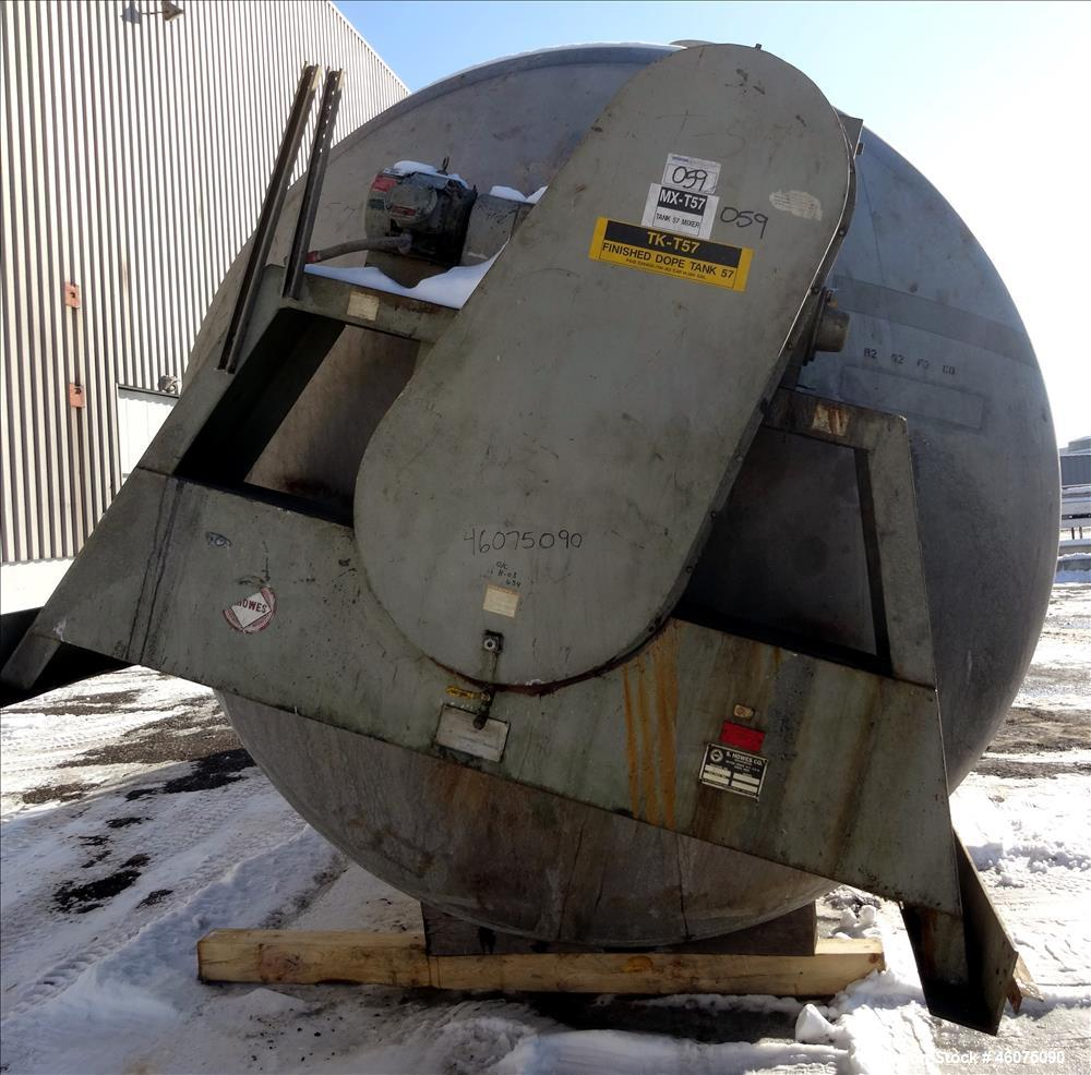 Used- S. Howes Ribbon Blender