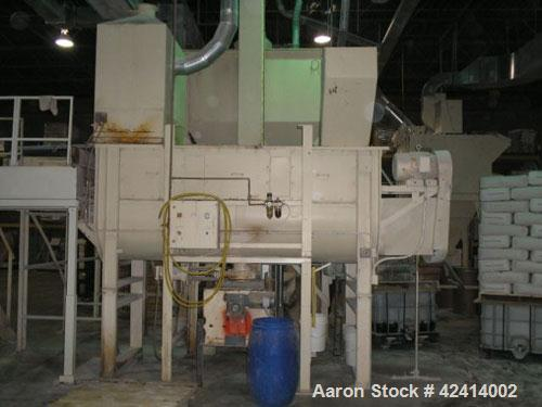 Used-Scott Ribbon Blender, model HM4810. 126 cubic feet capacity, 15 hp motor, manufactured 1984.