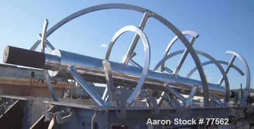 USED- STAINLESS STEEL DOUBLE RIBBON ONLY.