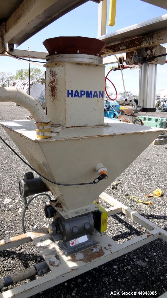 Used- Hapman Dual Station Super Sack Unloading System