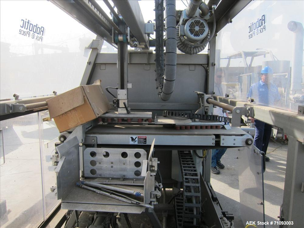 Used blueprint automation model rpp bag in box in used blueprint automation model rpp bag in box inserter has robotic pick malvernweather Images