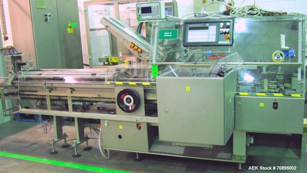 Used-IWKA CP80 Cartoner, Erector, Inserter and Closer.