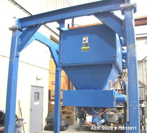 Used- Chantland Open Mouth Net Weigh Bagger, Model 4210-2100. 2 stage bulk and dribble product flow. Fill height to the flan...