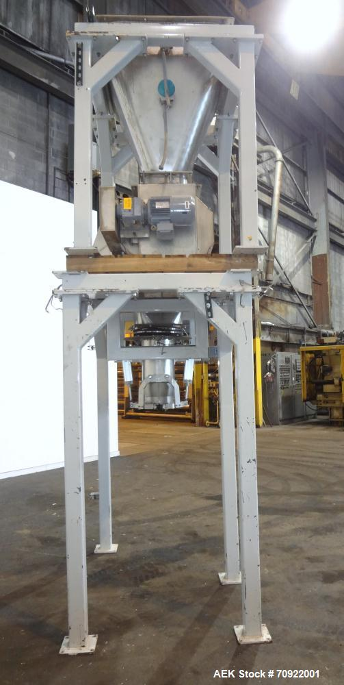 Used- Premier Tech E55 Series Net Weigh Scale Manual Bagger