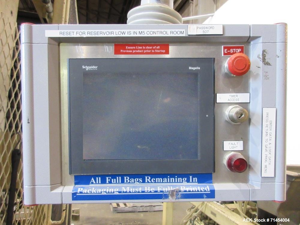 Used- Slidell-Matic Pneumatically Controlled Automatic Bag Filling Line
