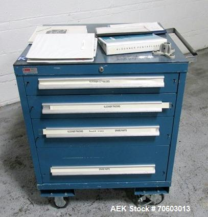 Used- Klockner Model EAS Blister Pack Thermoforming Machine