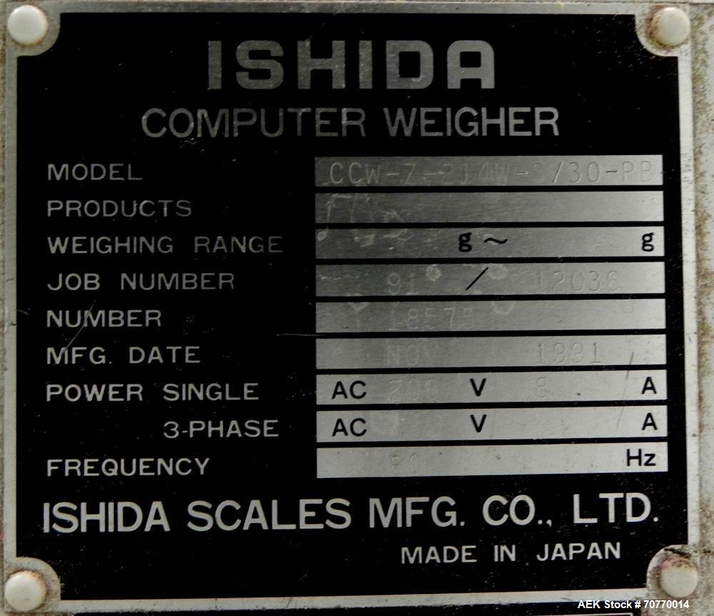 Used- Ishida Model CCW-Z-214W-S/30-PB Multihead Scale