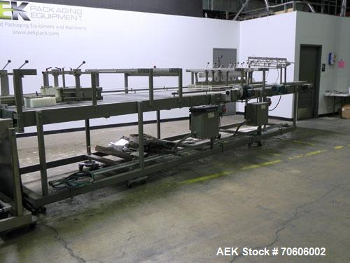 Used- Douglas Contour Model M-75 Multi-Pack Shrink Bundler capable of speeds up to 75 cycles per minute. Now configured for ...