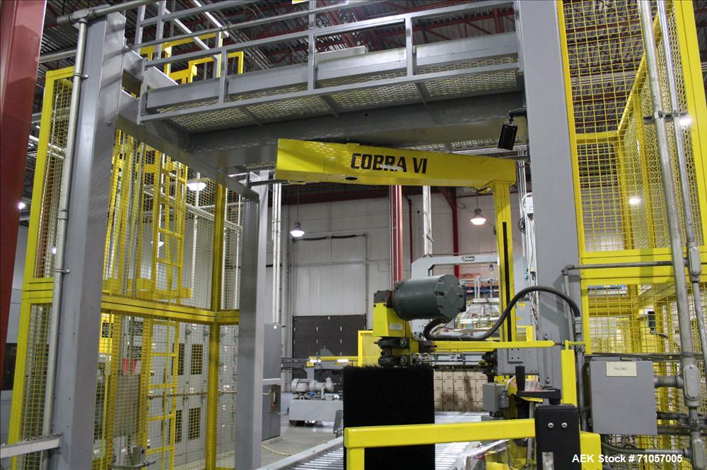 Used-ITW Mima (Muller) Cobra VI Automatic Orbital stretch Wrapper