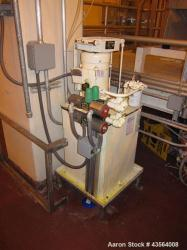Used- Michigan Fluid Power hydraulic uni