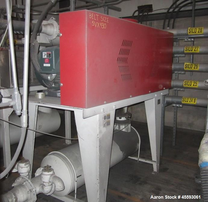 Used-Main Silo weight control system consisting of: Hopper, Mettler Toledo model partner plus digital read-out controller, r...