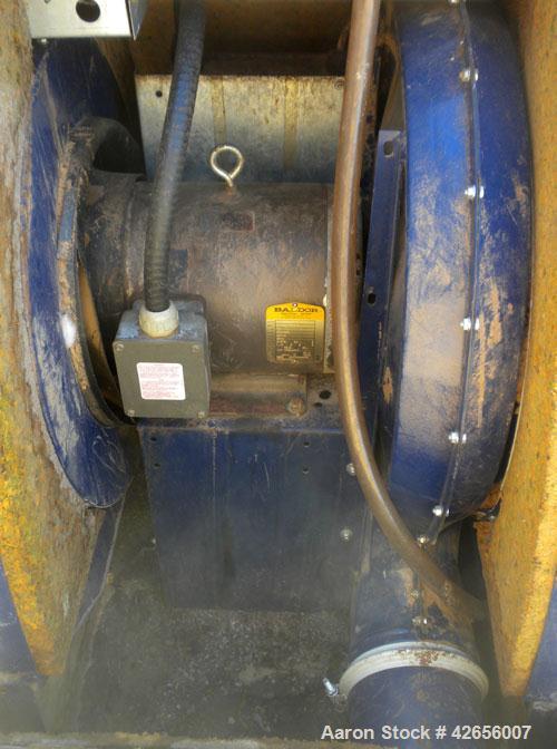 Used- Carbon Steel Kongsklide High Pressure Multiair Blower, Type 1100S-460V-60HZ