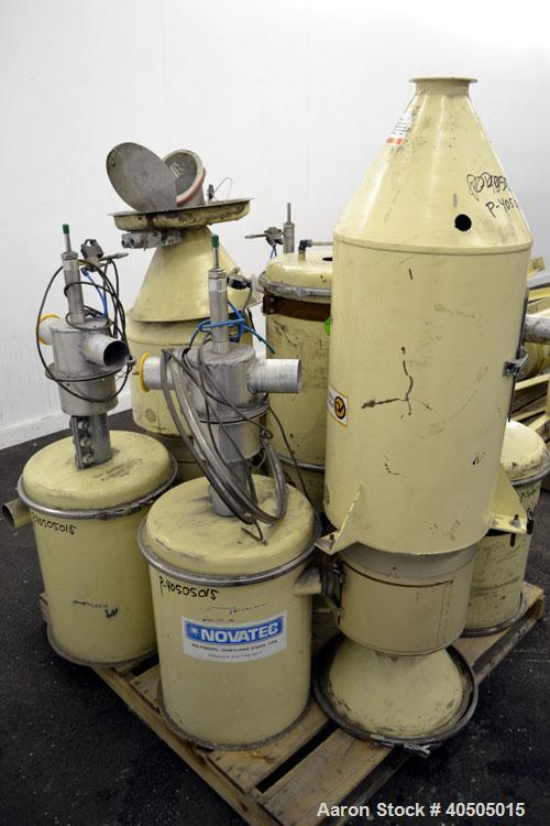 Used- Novatec Vacuum Loading System Consisting Of: (1) Roots Universal RAI Blower, model 56 URAI, serial# 0205945332. Approx...