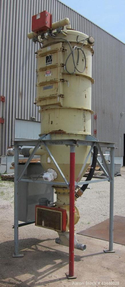 Used- Shick Push Pull Railcar Unloding System