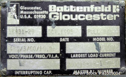 Used- Battenfeld Gloucester Nip Roll Stand