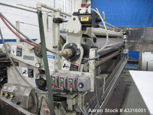Used- Dubois UV Coater and Curing Equipment
