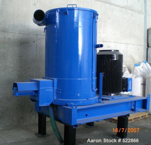 USED: Krauss Maffei agglomerator/crumber, 130 kw. Water cooled bearing. Home made pump cooling system. PMO