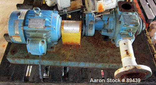 Used- Blackmer Sliding Vane Pump