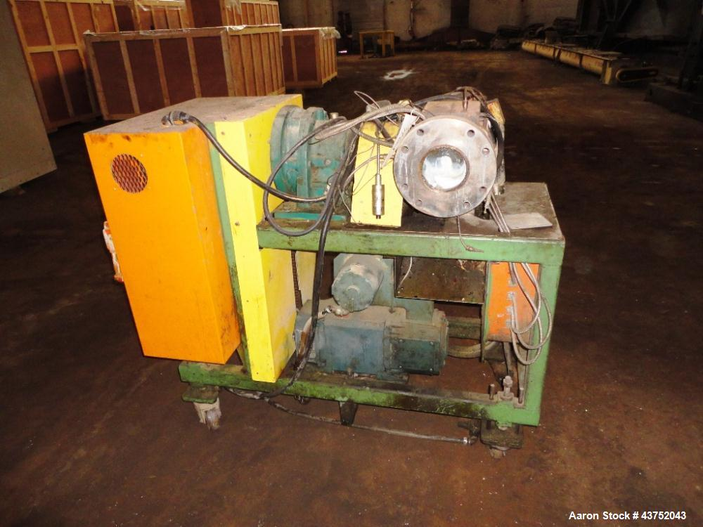 Used- Maag Gear Pump