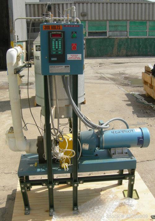 Used- Carbon SteelZenith Gear Pump