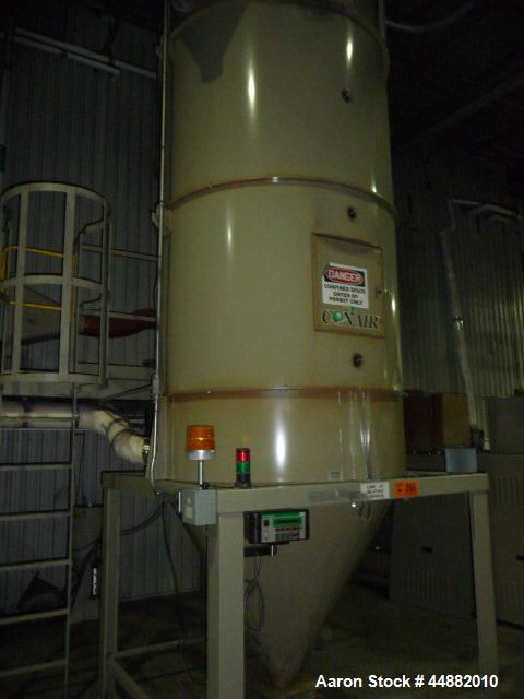 Used- Conair Desiccant Hopper Dryer, Model CD1600