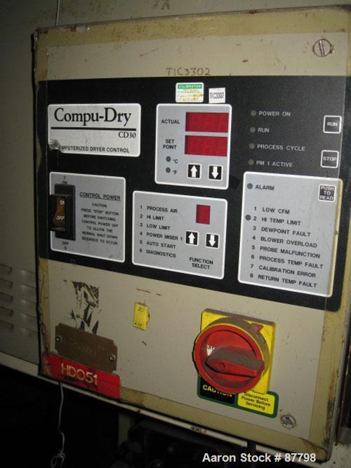 Used- Conair Compu Dry Dehumidifying Dryer, Model CD30. Approximately 30 cfm. Includes insulated hopper.