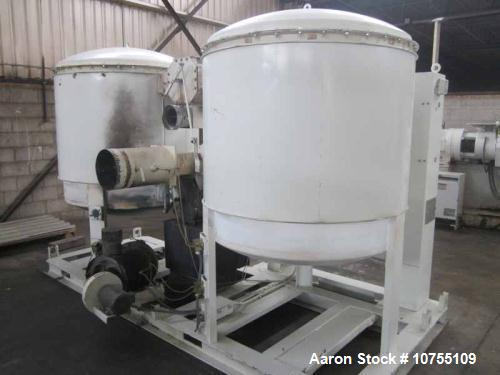 Used- Novatec Model CDM1750 Desiccant Dryer