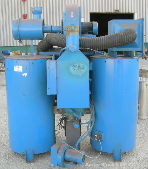 Used: Novatec dessicant dryer, model MCD300