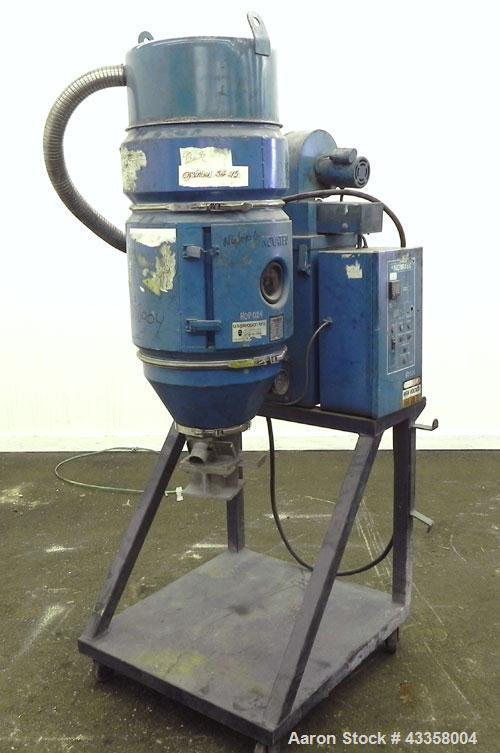 Used- Novatec Micro Resin Dryer, Model MD-15. Throughput capacity 15 pounds an hour, 15 cfm. Constant -40 deg. Standard proc...