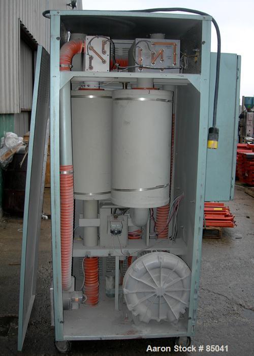 USED: Thoreson McCosh Closed Loop Triple Dessicant Bed Dryer, model TD-360. CFM 360, 3/60/480 volt, 55 amp. Unit includes a ...