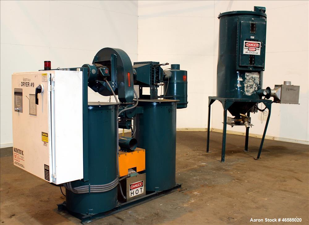 Used- Walton Stout Dual Desiccant Dryer, Model WSD255, Carbon Steel. Approximately 255 CFM. Has 3 hp blower, .33 hp blower, ...