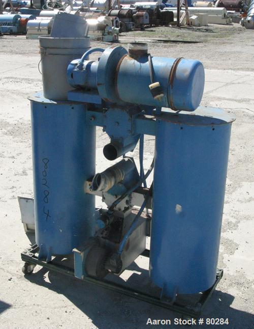 Used- Novatec POD series drying system, model POD-150B