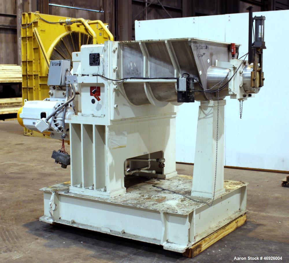 Used- JSW Japan Steel Works Twin Screw Conical Feeder