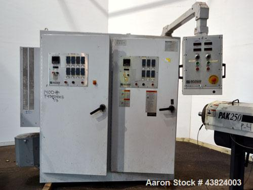 Used- Akron Milicron Co-Extrusion System