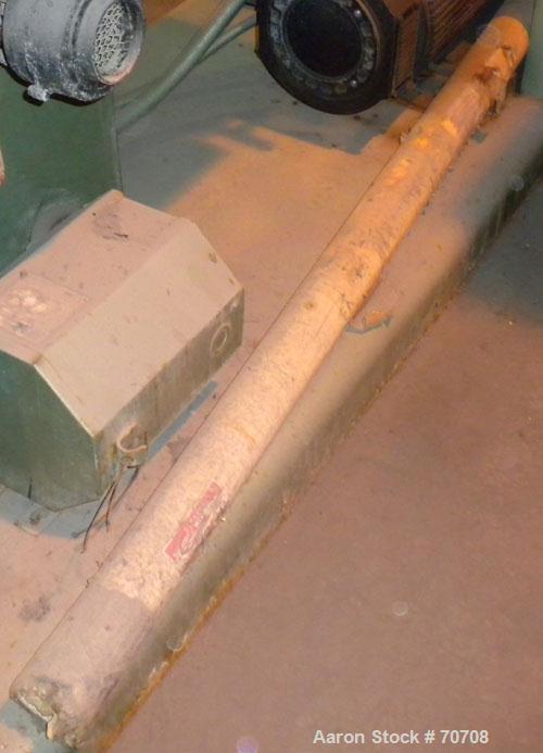 "Used- HPM 2-1/2"" Single Screw Extruder, Model 2.5TMC-24"