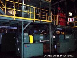 http://www.aaronequipment.com/Images/ItemImages/Plastics-Equipment/Extruders-Single-Screw-Extruder/medium/APV-6_42566003_a.jpg