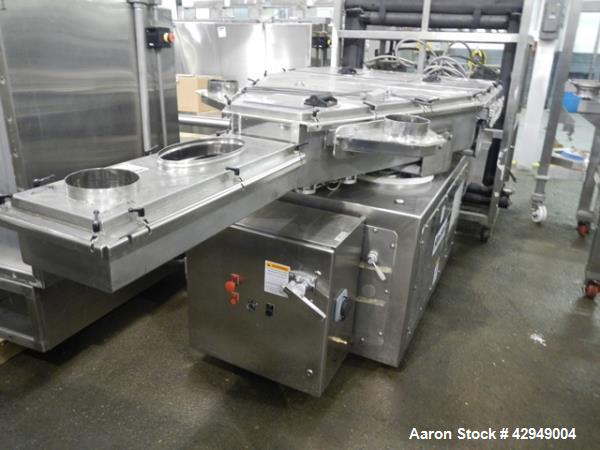 Used- Leistritz Twin Screw Wet Granulation System
