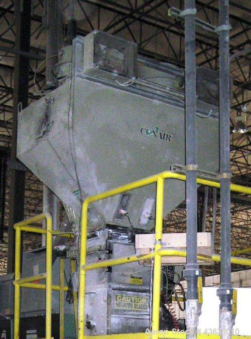 Used-2 COMPONENT CONAIR BLENDING STATION WITH MAGUIRE WEIGHT CONTROLS.