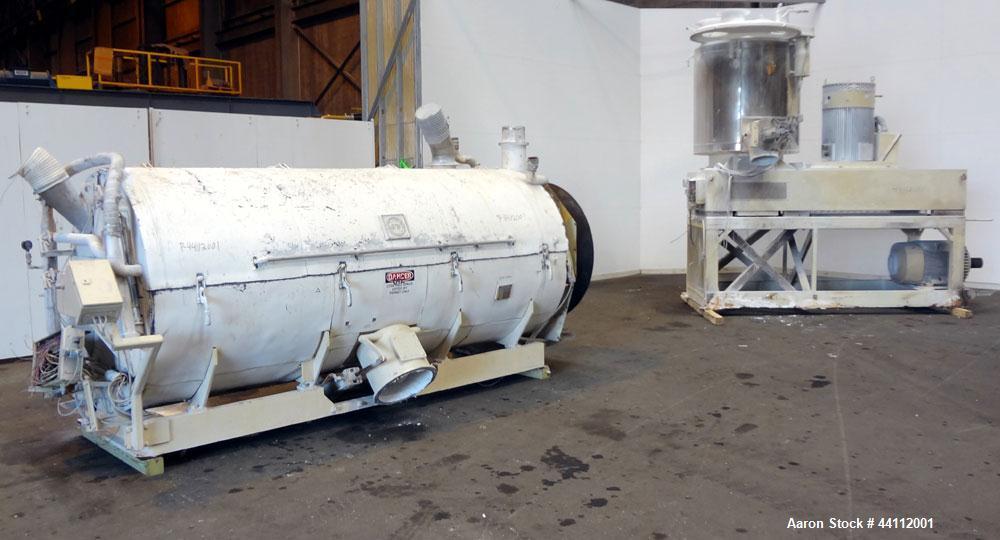 Used- MTI Mischtechnik Mixer-Cooler Mixing System
