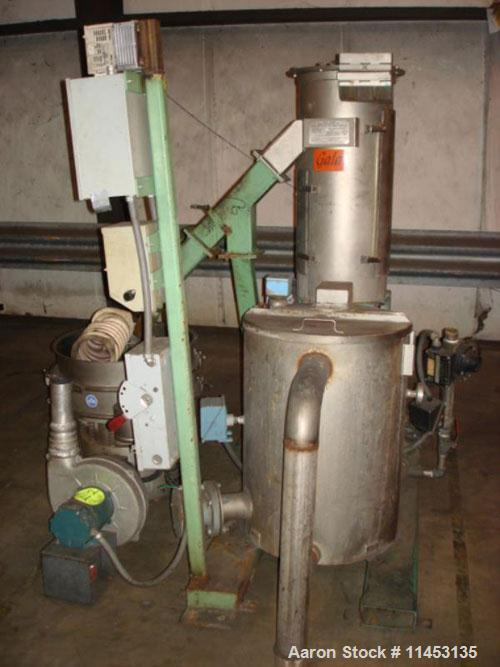 Used- One (1) color compounding extrusion line consisting of the following: one (1) Davis Standard extruder, model 251N250SP...