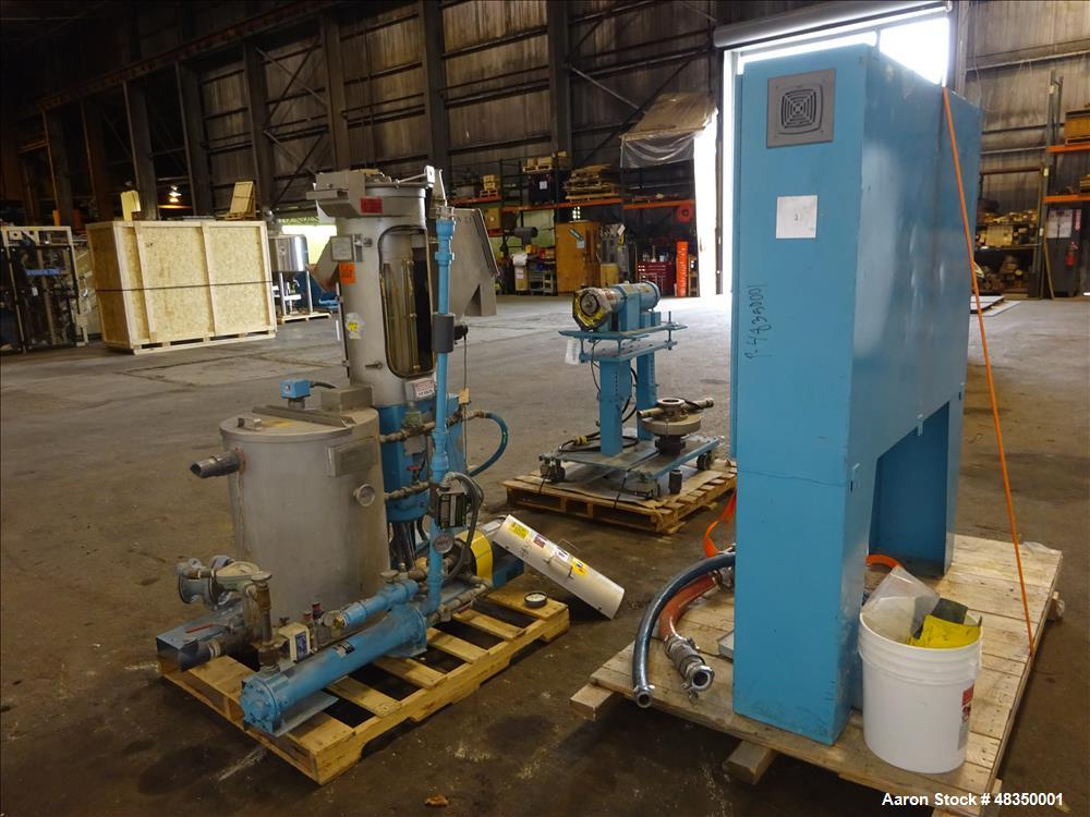 Used- Gala Under Water Pelletizing System