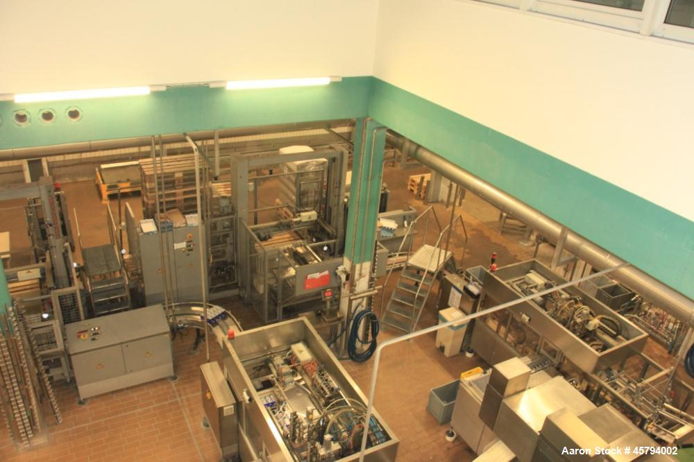 Used- Illig Thermoforming Line.