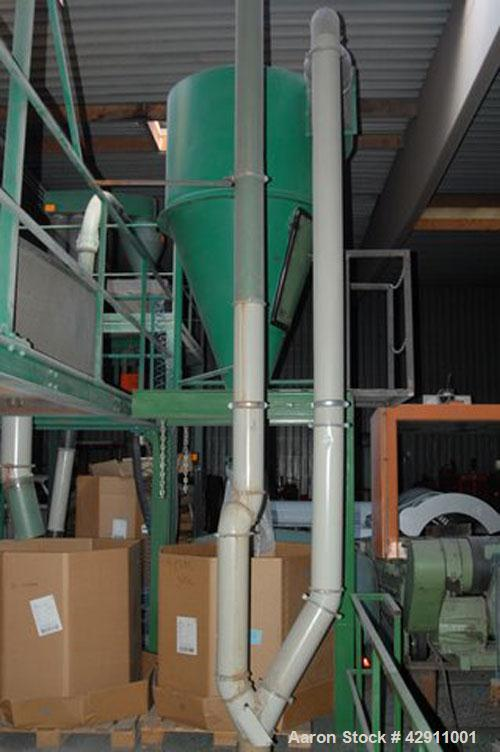 Used-Dreher SRV 100/60 Granulator. Throughput 1764-2645 lbs/hour (800-1200 kg/h). Comprised of conveyor with metal detector,...