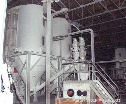 Used-Sorema Granulation Plant, suitable for PP and PE, capacity 2204-3307 lbs/hour (1000-1500 kg/h). Comprised of: (1) feede...