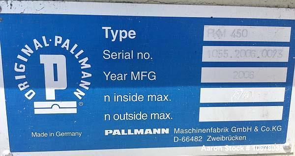 Used- Pallmann Polygrinder, Complete Set.
