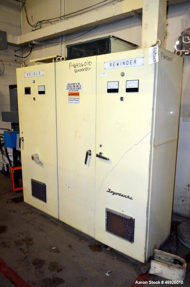 Used- Aluminum Products & Processes Rewind Stand