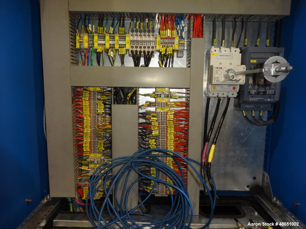 Used- Domeks Makine CNC Wire Coiling Cut-Off and